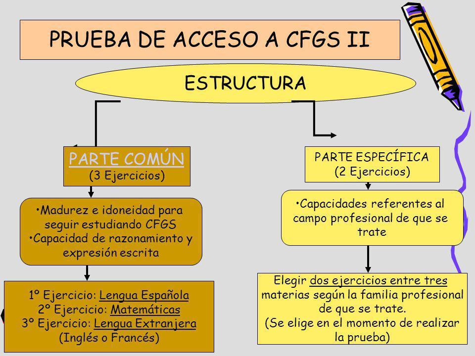 PRUEBA DE ACCESO A CFGS II ESTRUCTURA PARTE COMÚN (3 Ejercicios) PARTE ESPECÍFICA (2 Ejercicios) Madurez e idoneidad para seguir estudiando CFGS Capac
