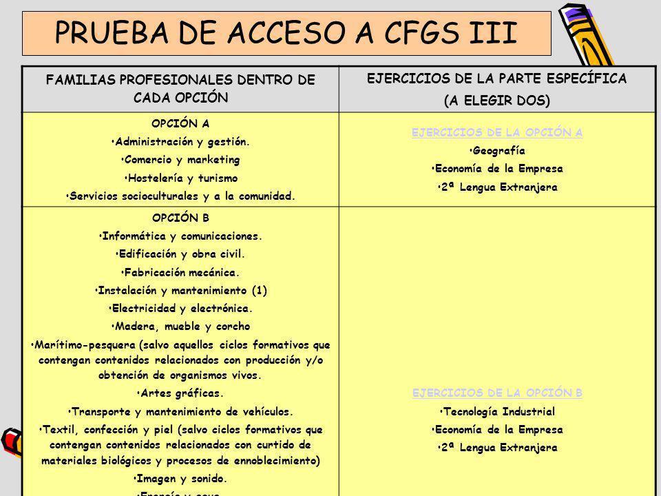 PRUEBA DE ACCESO A CFGS III FAMILIAS PROFESIONALES DENTRO DE CADA OPCIÓN EJERCICIOS DE LA PARTE ESPECÍFICA (A ELEGIR DOS) OPCIÓN A Administración y ge