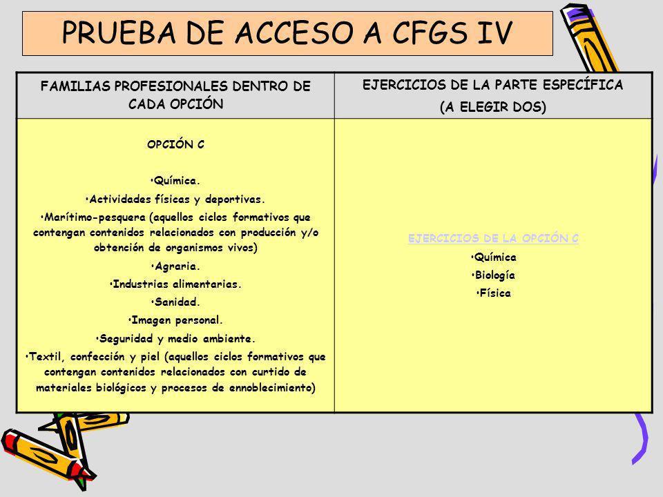 PRUEBA DE ACCESO A CFGS IV FAMILIAS PROFESIONALES DENTRO DE CADA OPCIÓN EJERCICIOS DE LA PARTE ESPECÍFICA (A ELEGIR DOS) OPCIÓN C Química. Actividades