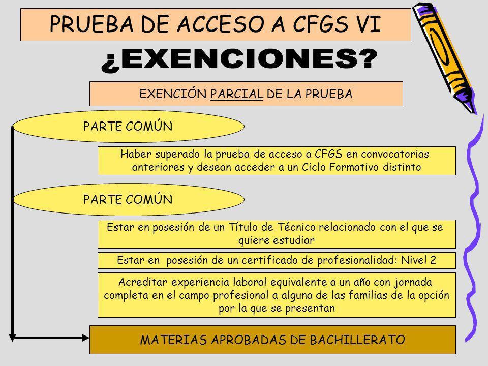 PRUEBA DE ACCESO A CFGS VI EXENCIÓN PARCIAL DE LA PRUEBA PARTE COMÚN Haber superado la prueba de acceso a CFGS en convocatorias anteriores y desean ac