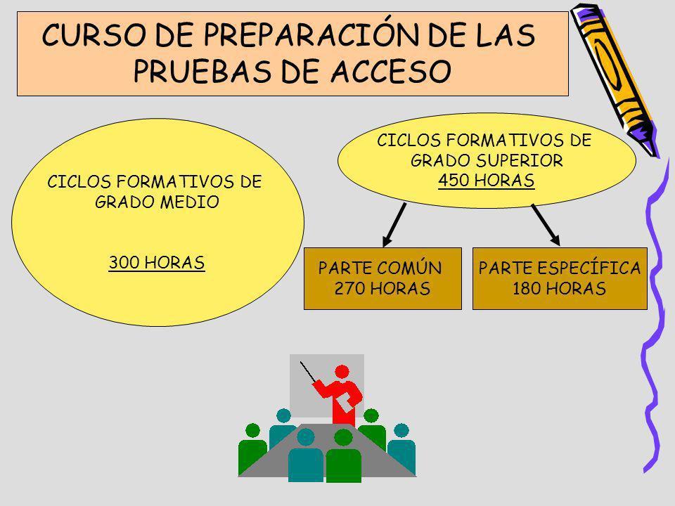 CURSO DE PREPARACIÓN DE LAS PRUEBAS DE ACCESO CICLOS FORMATIVOS DE GRADO MEDIO 300 HORAS CICLOS FORMATIVOS DE GRADO SUPERIOR 450 HORAS PARTE COMÚN 270