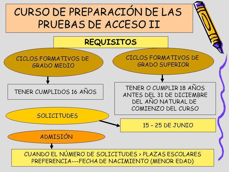 CURSO DE PREPARACIÓN DE LAS PRUEBAS DE ACCESO II CICLOS FORMATIVOS DE GRADO MEDIO CICLOS FORMATIVOS DE GRADO SUPERIOR REQUISITOS TENER CUMPLIDOS 16 AÑ