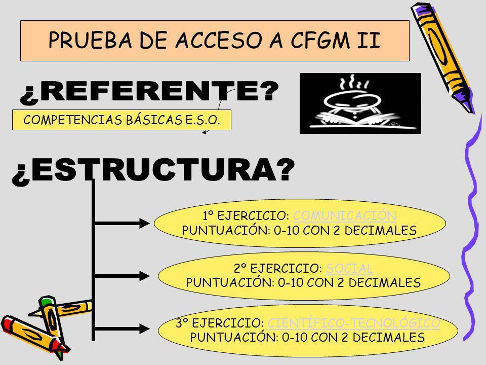 PRUEBA DE ACCESO A CFGM II COMPETENCIAS BÁSICAS E.S.O. 1º EJERCICIO: COMUNICACIÓNCOMUNICACIÓN PUNTUACIÓN: 0-10 CON 2 DECIMALES 2º EJERCICIO: SOCIALSOC