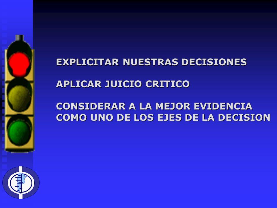 EXPLICITAR NUESTRAS DECISIONES EXPLICITAR NUESTRAS DECISIONES APLICAR JUICIO CRITICO APLICAR JUICIO CRITICO CONSIDERAR A LA MEJOR EVIDENCIA COMO UNO DE LOS EJES DE LA DECISION