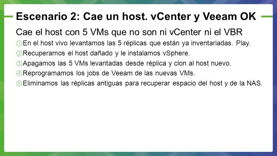 Escenario 2: Cae un host. vCenter y Veeam OK Cae el host con 5 VMs que no son ni vCenter ni el VBR En el host vivo levantamos las 5 réplicas que están