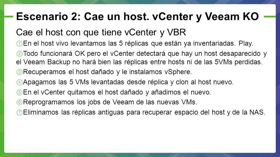 Escenario 2: Cae un host. vCenter y Veeam KO Cae el host con que tiene vCenter y VBR En el host vivo levantamos las 5 réplicas que están ya inventaria