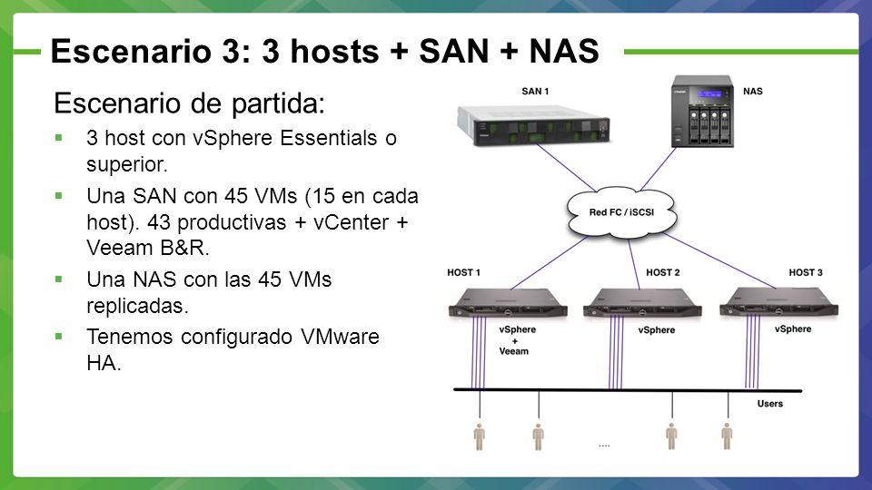 Escenario 3: 3 hosts + SAN + NAS Escenario de partida: 3 host con vSphere Essentials o superior. Una SAN con 45 VMs (15 en cada host). 43 productivas