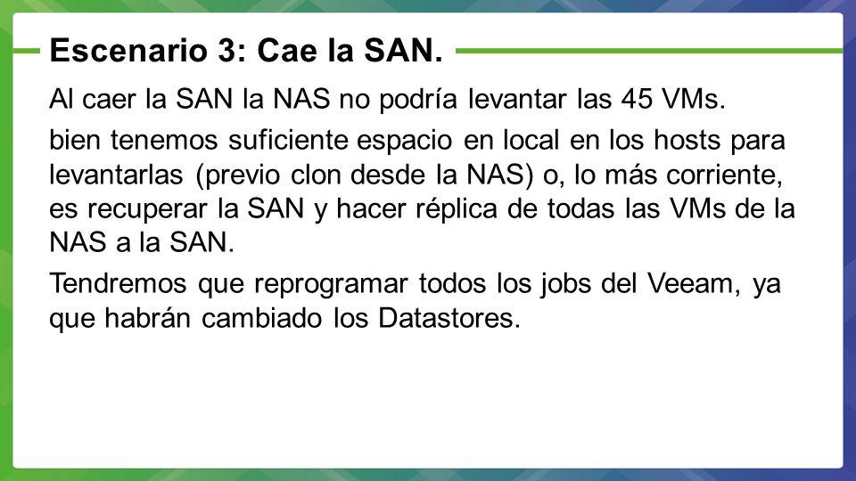 Escenario 3: Cae la SAN. Al caer la SAN la NAS no podría levantar las 45 VMs. bien tenemos suficiente espacio en local en los hosts para levantarlas (