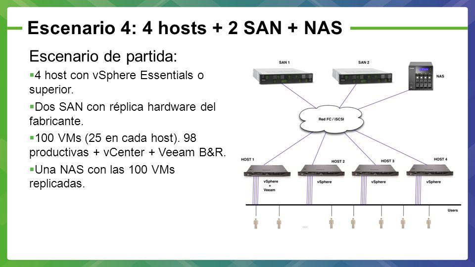 Escenario 4: 4 hosts + 2 SAN + NAS Escenario de partida: 4 host con vSphere Essentials o superior. Dos SAN con réplica hardware del fabricante. 100 VM