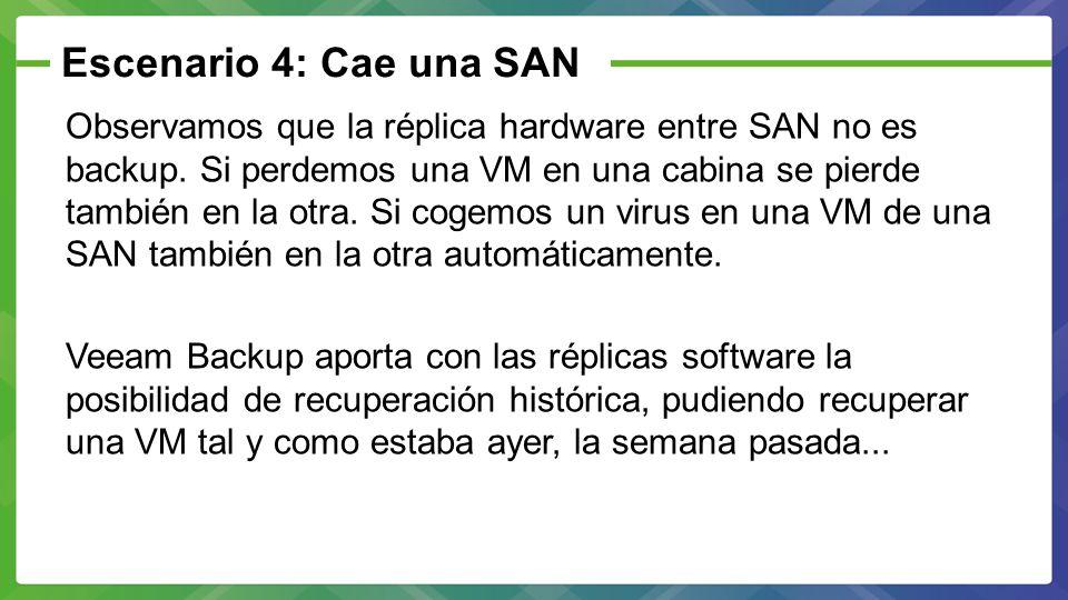 Escenario 4: Cae una SAN Observamos que la réplica hardware entre SAN no es backup. Si perdemos una VM en una cabina se pierde también en la otra. Si