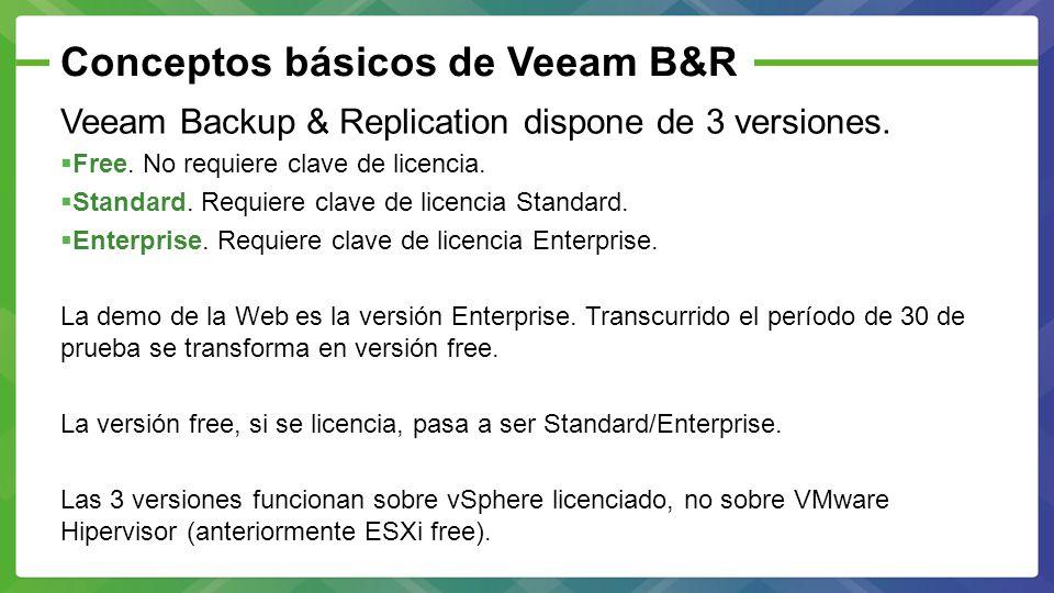 Conceptos básicos de Veeam B&R Veeam Backup & Replication dispone de 3 versiones. Free. No requiere clave de licencia. Standard. Requiere clave de lic