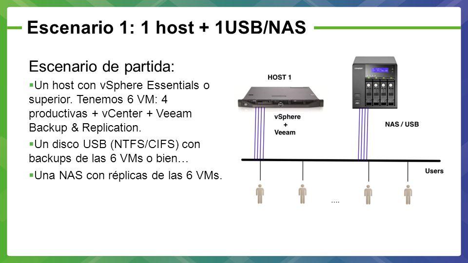 Escenario 1: 1 host + 1USB/NAS Escenario de partida: Un host con vSphere Essentials o superior. Tenemos 6 VM: 4 productivas + vCenter + Veeam Backup &