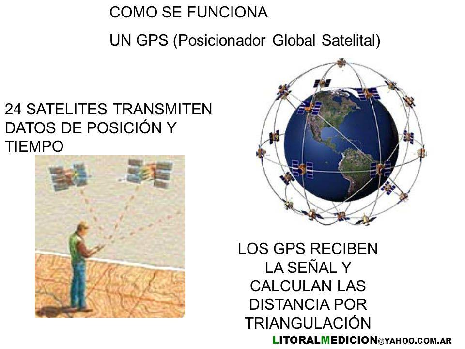 LITORALMEDICION @YAHOO.COM.AR COMO SE FUNCIONA UN GPS (Posicionador Global Satelital) 24 SATELITES TRANSMITEN DATOS DE POSICIÓN Y TIEMPO LOS GPS RECIBEN LA SEÑAL Y CALCULAN LAS DISTANCIA POR TRIANGULACIÓN