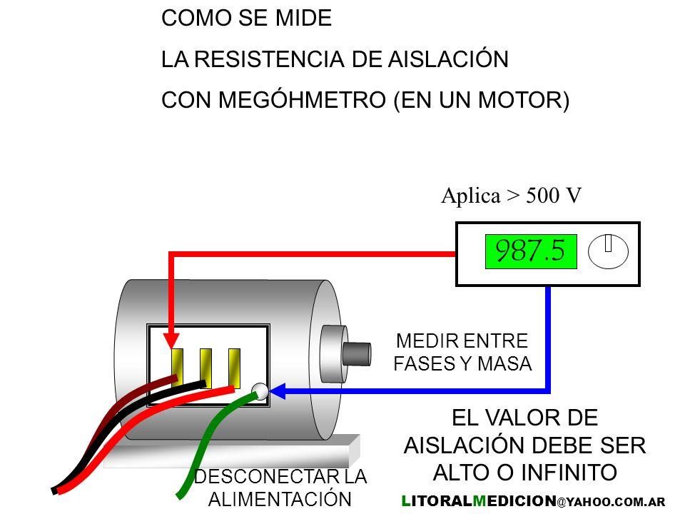 COMO SE MIDE LA RESISTENCIA DE AISLACIÓN CON MEGÓHMETRO (EN UN MOTOR) 987.5 MEDIR ENTRE FASES Y MASA EL VALOR DE AISLACIÓN DEBE SER ALTO O INFINITO LITORALMEDICION @YAHOO.COM.AR DESCONECTAR LA ALIMENTACIÓN Aplica > 500 V