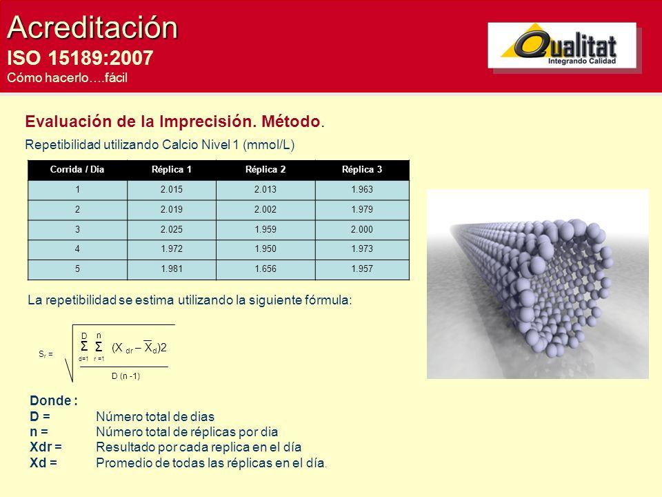 Acreditación ISO 15189:2007 Cómo hacerlo….fácil Evaluación de la Imprecisión. Método. Donde : D = Número total de dias n = Número total de réplicas po