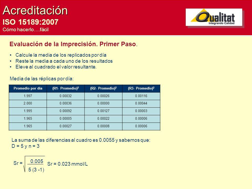 Acreditación ISO 15189:2007 Cómo hacerlo….fácil Evaluación de la Imprecisión. Primer Paso. Calcule la media de los replicados por día Reste la media a