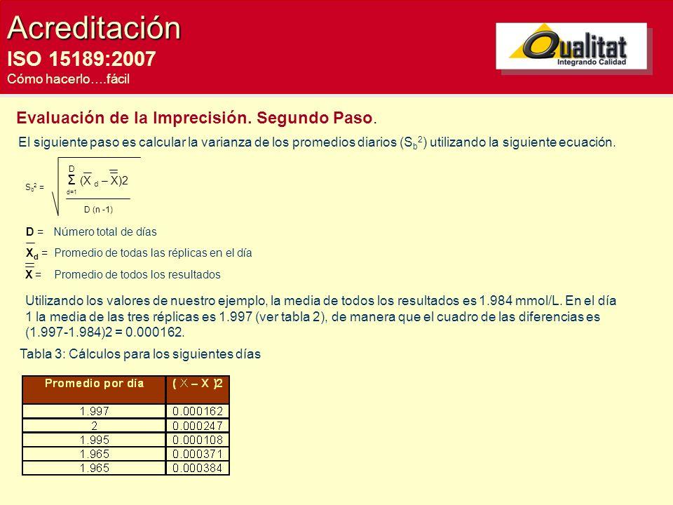 Acreditación ISO 15189:2007 Cómo hacerlo….fácil Evaluación de la Imprecisión. Segundo Paso. El siguiente paso es calcular la varianza de los promedios