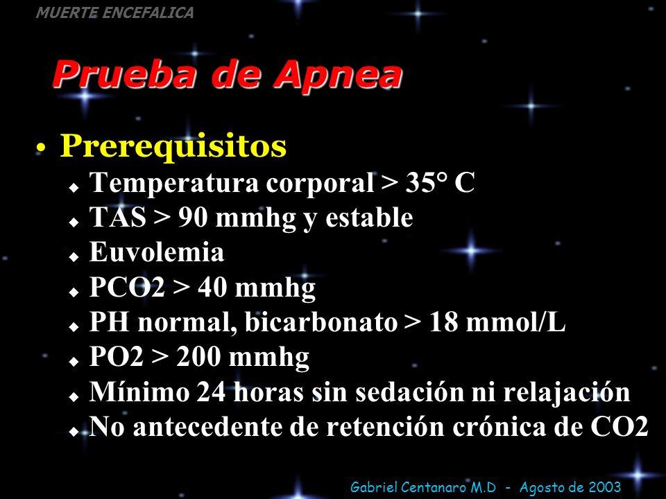 Gabriel Centanaro M.D - Agosto de 2003 MUERTE ENCEFALICA Prueba de Apnea Prerequisitos Temperatura corporal > 35° C TAS > 90 mmhg y estable Euvolemia