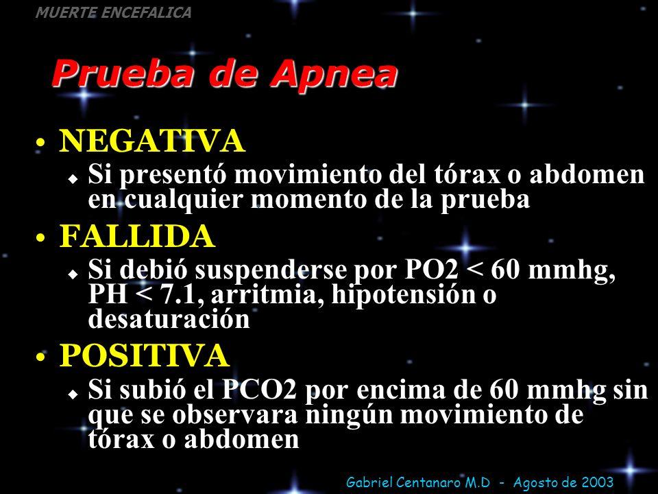 Gabriel Centanaro M.D - Agosto de 2003 MUERTE ENCEFALICA Prueba de Apnea NEGATIVA Si presentó movimiento del tórax o abdomen en cualquier momento de l