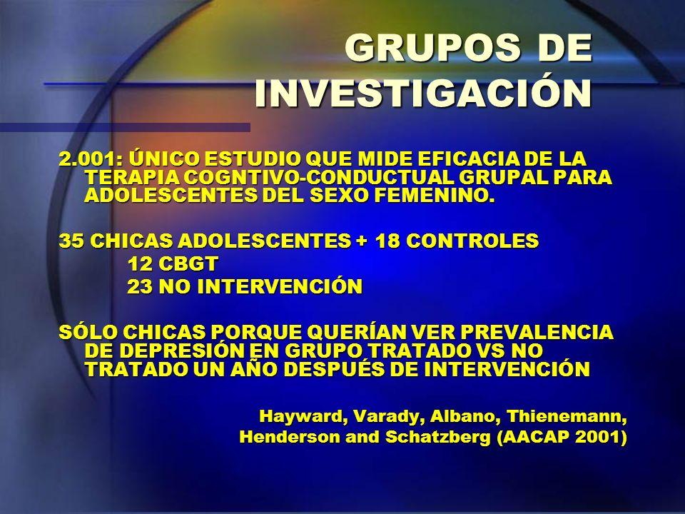 GRUPOS DE INVESTIGACIÓN 2.001: ÚNICO ESTUDIO QUE MIDE EFICACIA DE LA TERAPIA COGNTIVO-CONDUCTUAL GRUPAL PARA ADOLESCENTES DEL SEXO FEMENINO. 35 CHICAS