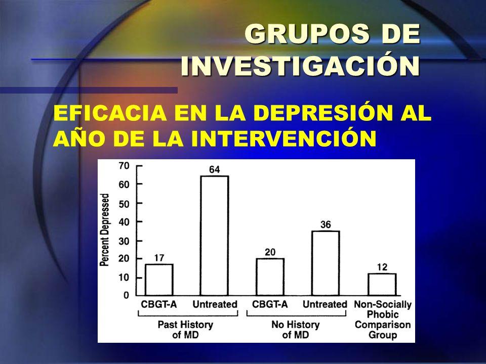 GRUPOS DE INVESTIGACIÓN EFICACIA EN LA DEPRESIÓN AL AÑO DE LA INTERVENCIÓN