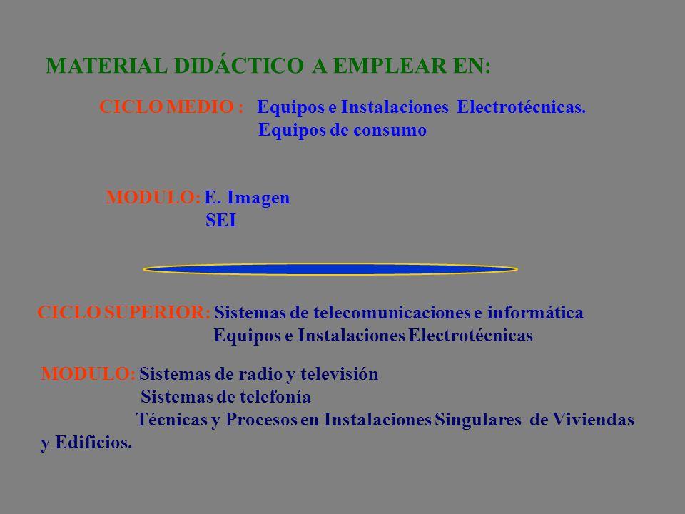 MATERIAL DIDÁCTICO A EMPLEAR EN: CICLO MEDIO : Equipos e Instalaciones Electrotécnicas.