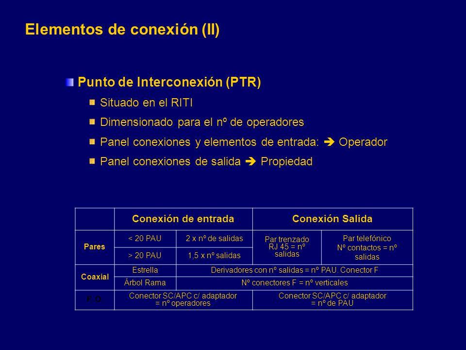 Elementos de conexión (II) Conexión de entradaConexión Salida Pares < 20 PAU2 x nº de salidas Par trenzado RJ 45 = nº salidas Par telefónico Nº contactos = nº salidas > 20 PAU1,5 x nº salidas Coaxial EstrellaDerivadores con nº salidas = nº PAU.