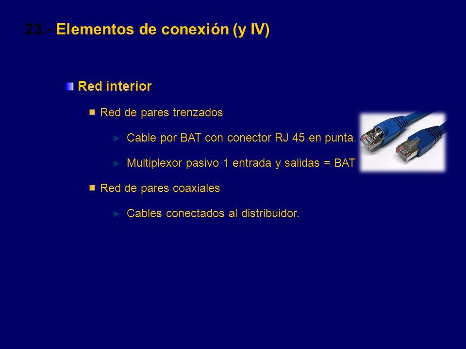 23.- Elementos de conexión (y IV) Red interior Red de pares trenzados Cable por BAT con conector RJ 45 en punta.