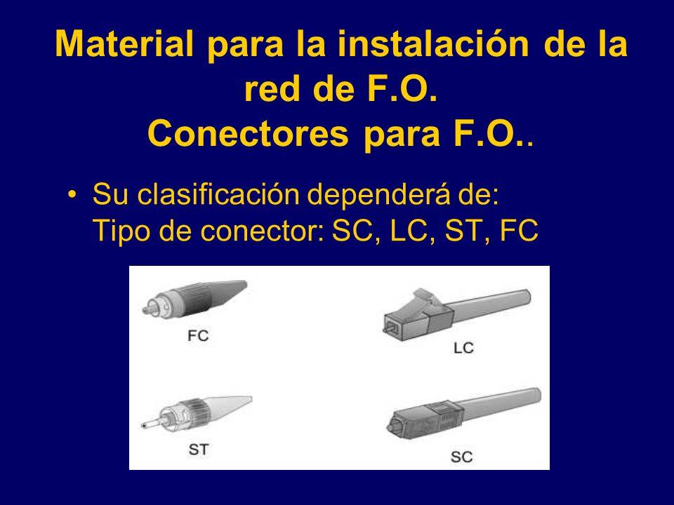 Material para la instalación de la red de F.O.Conectores para F.O..