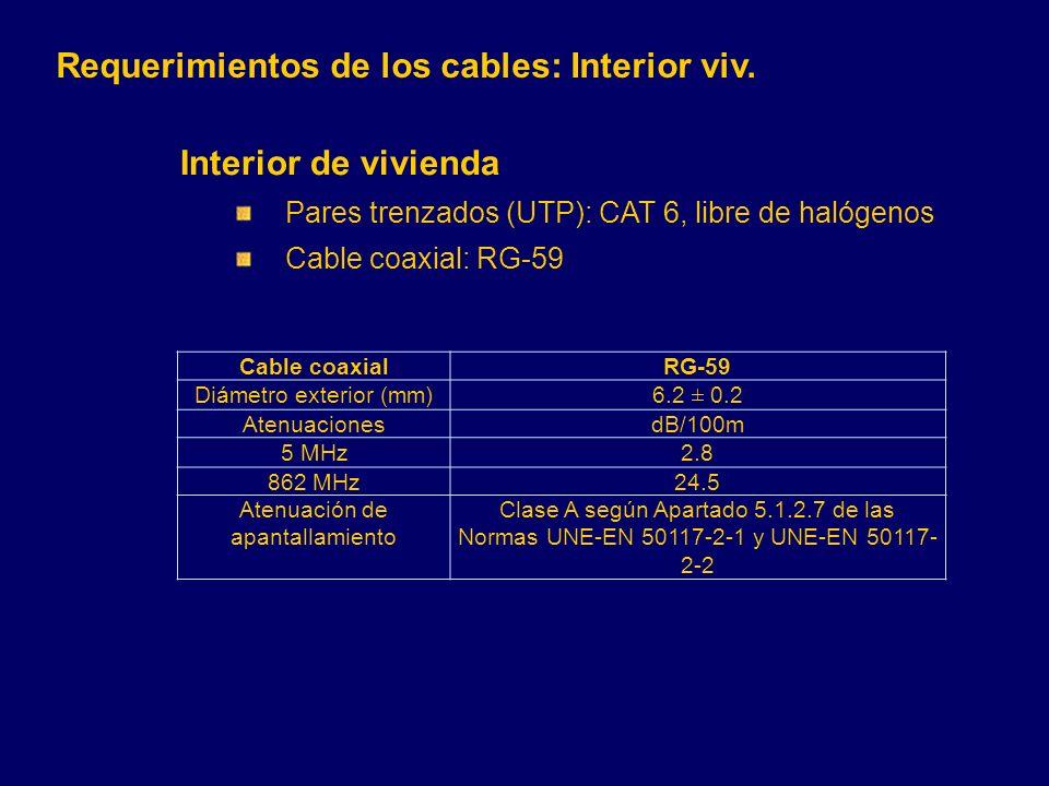 Interior de vivienda Pares trenzados (UTP): CAT 6, libre de halógenos Cable coaxial: RG-59 Cable coaxialRG-59 Diámetro exterior (mm)6.2 ± 0.2 AtenuacionesdB/100m 5 MHz2.8 862 MHz24.5 Atenuación de apantallamiento Clase A según Apartado 5.1.2.7 de las Normas UNE-EN 50117-2-1 y UNE-EN 50117- 2-2 Requerimientos de los cables: Interior viv.