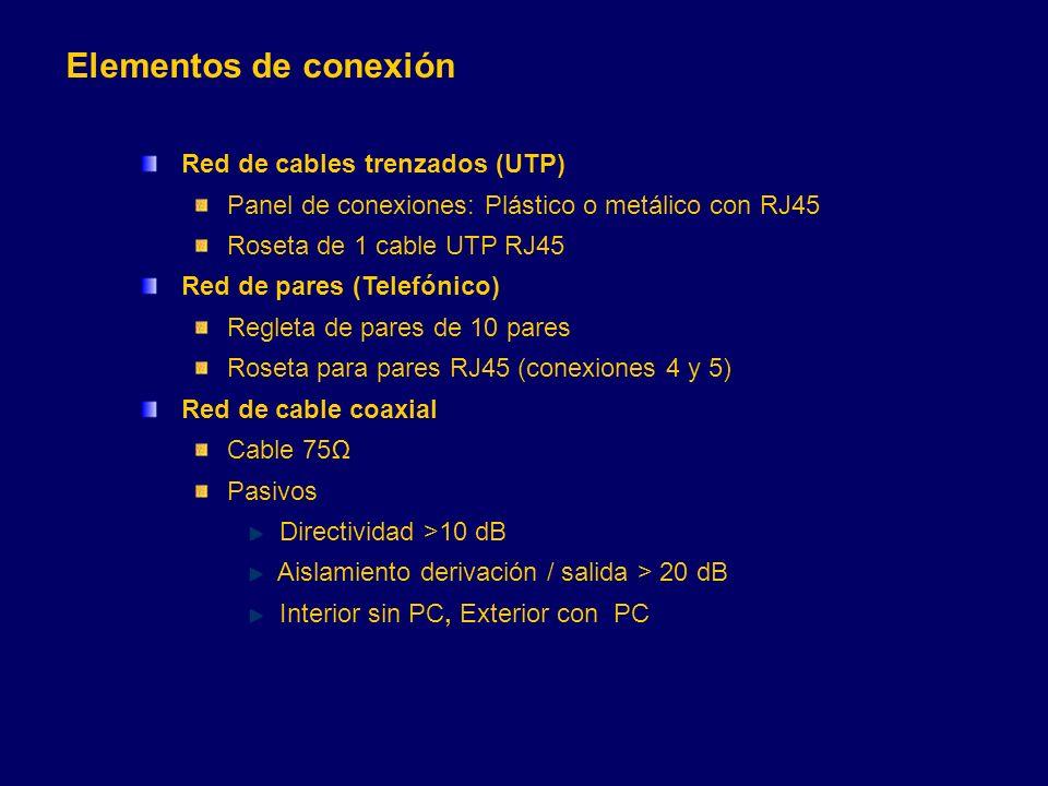 Red de cables trenzados (UTP) Panel de conexiones: Plástico o metálico con RJ45 Roseta de 1 cable UTP RJ45 Red de pares (Telefónico) Regleta de pares de 10 pares Roseta para pares RJ45 (conexiones 4 y 5) Red de cable coaxial Cable 75 Pasivos Directividad >10 dB Aislamiento derivación / salida > 20 dB Interior sin PC, Exterior con PC Elementos de conexión