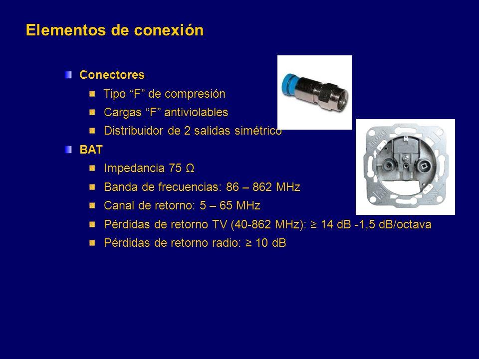 Conectores Tipo F de compresión Cargas F antiviolables Distribuidor de 2 salidas simétrico BAT Impedancia 75 Ω Banda de frecuencias: 86 – 862 MHz Canal de retorno: 5 – 65 MHz Pérdidas de retorno TV (40-862 MHz): 14 dB -1,5 dB/octava Pérdidas de retorno radio: 10 dB Elementos de conexión