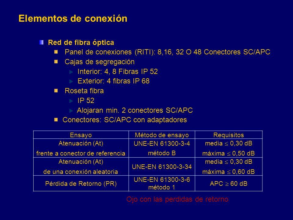 Red de fibra óptica Panel de conexiones (RITI): 8,16, 32 O 48 Conectores SC/APC Cajas de segregación Interior: 4, 8 Fibras IP 52 Exterior: 4 fibras IP 68 Roseta fibra IP 52 Alojaran min.