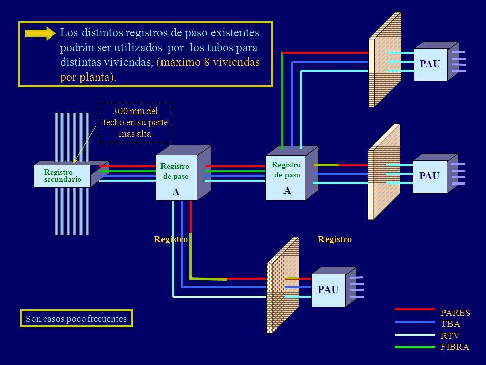 Registro secundario Registro de paso A PAU Registro de paso A PAU Los distintos registros de paso existentes podrán ser utilizados por los tubos para distintas viviendas, (máximo 8 viviendas por planta).