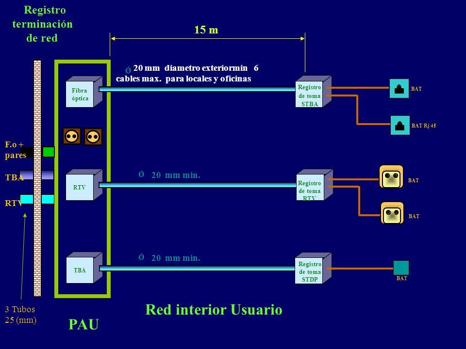 Fibra óptica RTV Ǿ 20 mm diametro exteriormin 6 cables max.