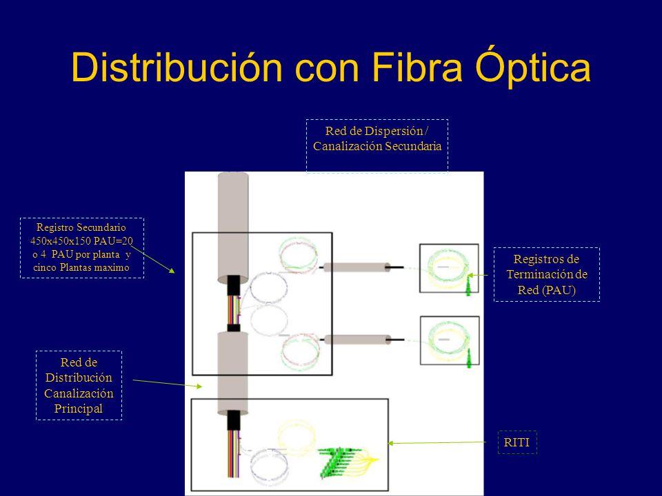 Distribución con Fibra Óptica Registro Secundario 450x450x150 PAU=20 o 4 PAU por planta y cinco Plantas maximo Red de Distribución Canalización Principal RITI Red de Dispersión / Canalización Secundaria Registros de Terminación de Red (PAU)