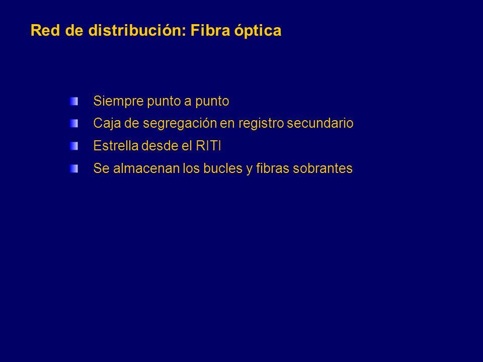 Material para la instalación de la red de F.O. Conectores para F.O. SC/APC