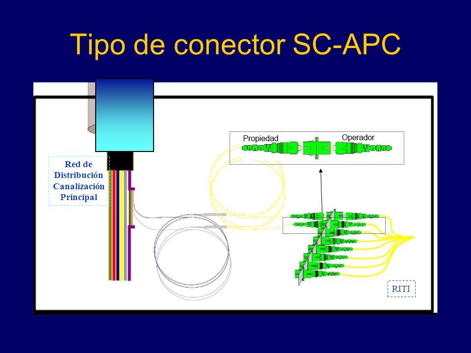 Tipo de conector SC-APC RITI Red de Distribución Canalización Principal