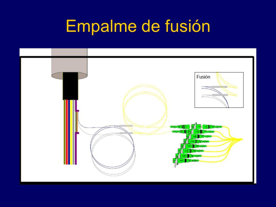 La FO hasta el hogar a través de la ICT2 Cable Multifibra Micromodulo Fibras