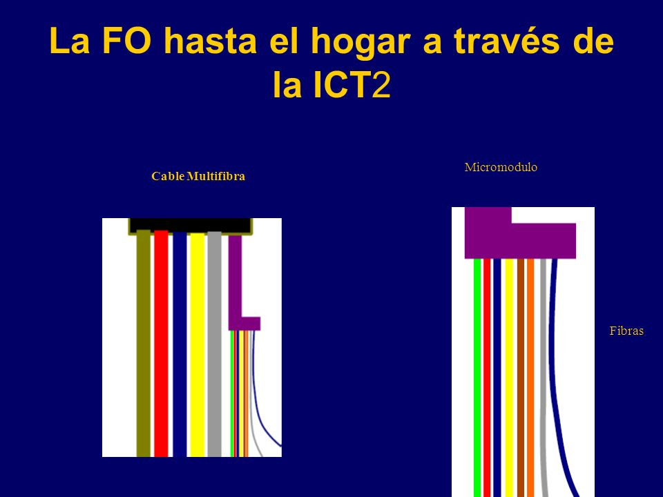 Red de distribución y dispersión: Coaxiales Conductor central: acero cobreado Dieléctrico: polietileno celular expanso físico (UNE-EN 50290-2-23) Malla: Pantalla Aluminio - poliéster - aluminio Malla aluminio: recubrimiento > 75% Cubierta: PVC UNE-EN 50265-2 RG-11RG-6RG-59 Diámetro exterior (mm)10.3 ± 0.27.1 ± 0.26.2 ± 0.2 AtenuacionesdB/100 m 5 MHz1.31.92.8 862 MHz13.52024.5 Atenuación de apantallamiento Clase A según Apartado 5.1.2.7 de las Normas UNE-EN 50117-2-1 y UNE-EN 50117-2-2 Requerimientos de los cables: Coaxiales