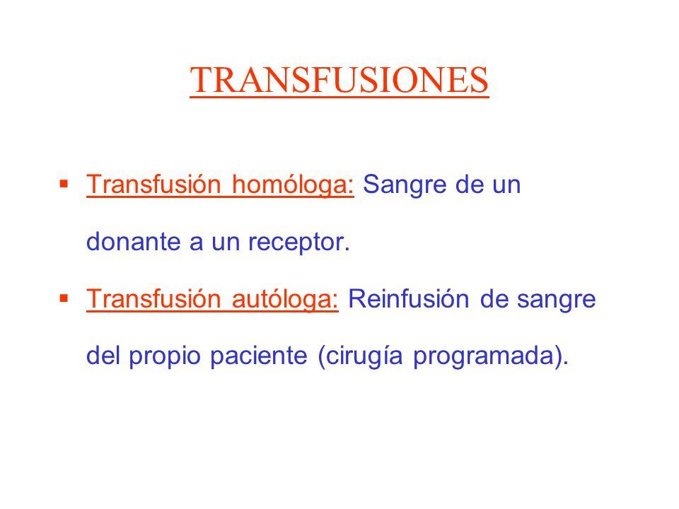 TRANSFUSIONES Transfusión homóloga: Sangre de un donante a un receptor. Transfusión autóloga: Reinfusión de sangre del propio paciente (cirugía progra