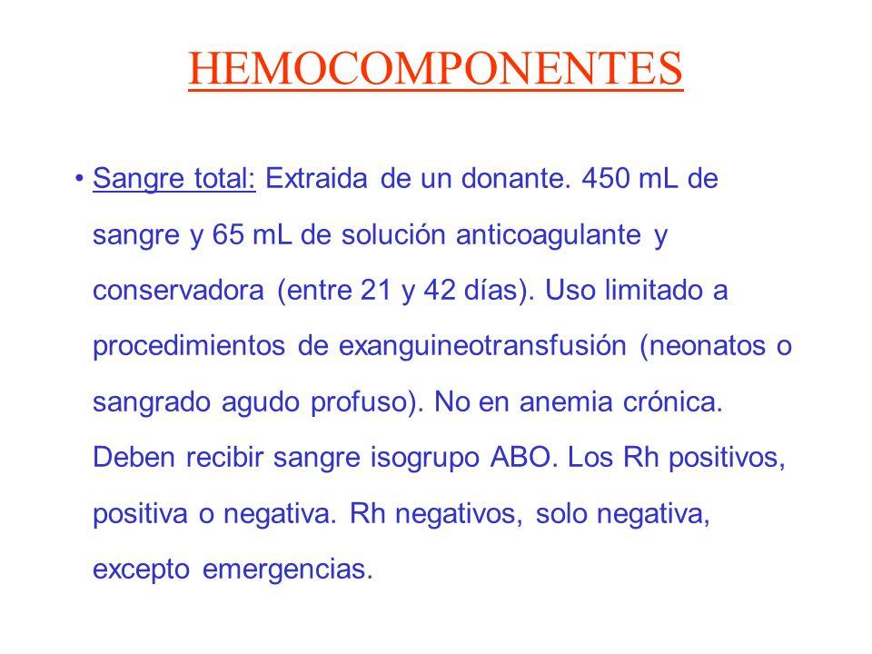 HEMOCOMPONENTES Sangre total: Extraida de un donante. 450 mL de sangre y 65 mL de solución anticoagulante y conservadora (entre 21 y 42 días). Uso lim