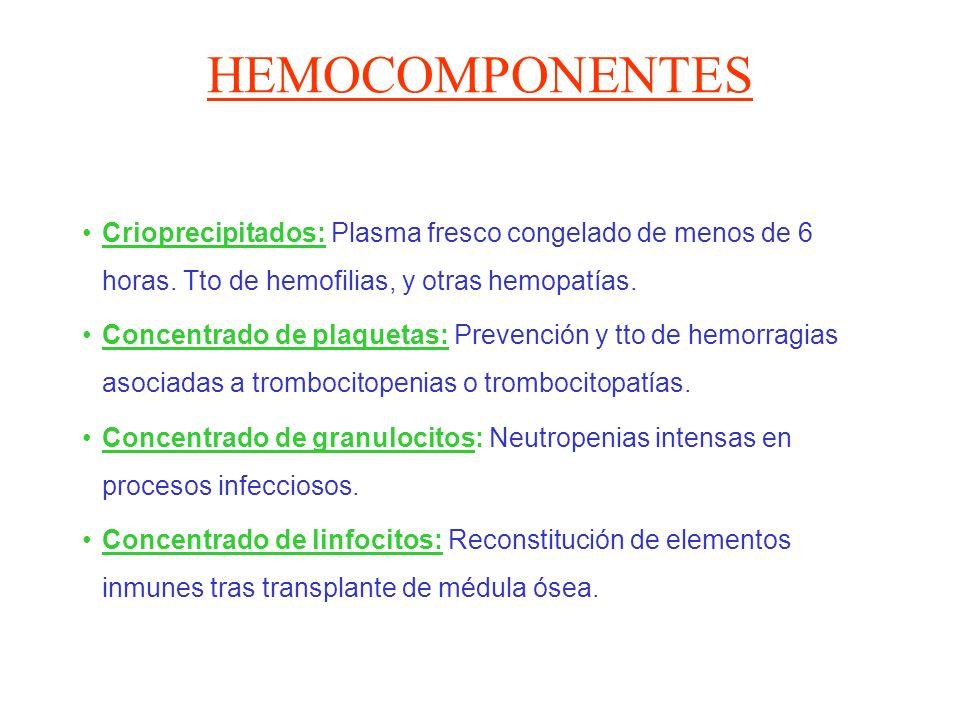 HEMOCOMPONENTES Crioprecipitados: Plasma fresco congelado de menos de 6 horas. Tto de hemofilias, y otras hemopatías. Concentrado de plaquetas: Preven