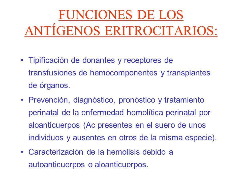 FUNCIONES DE LOS ANTÍGENOS ERITROCITARIOS: Tipificación de donantes y receptores de transfusiones de hemocomponentes y transplantes de órganos. Preven