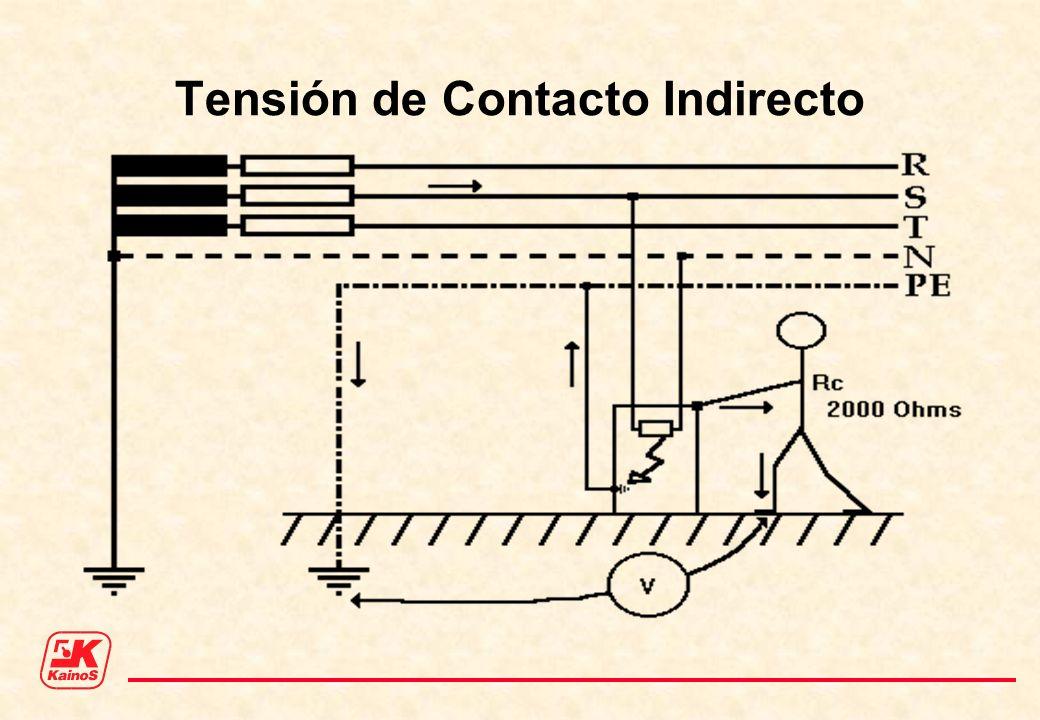 Tensión de Contacto Indirecto