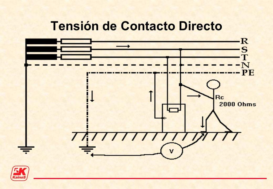 Tensión de Contacto Directo