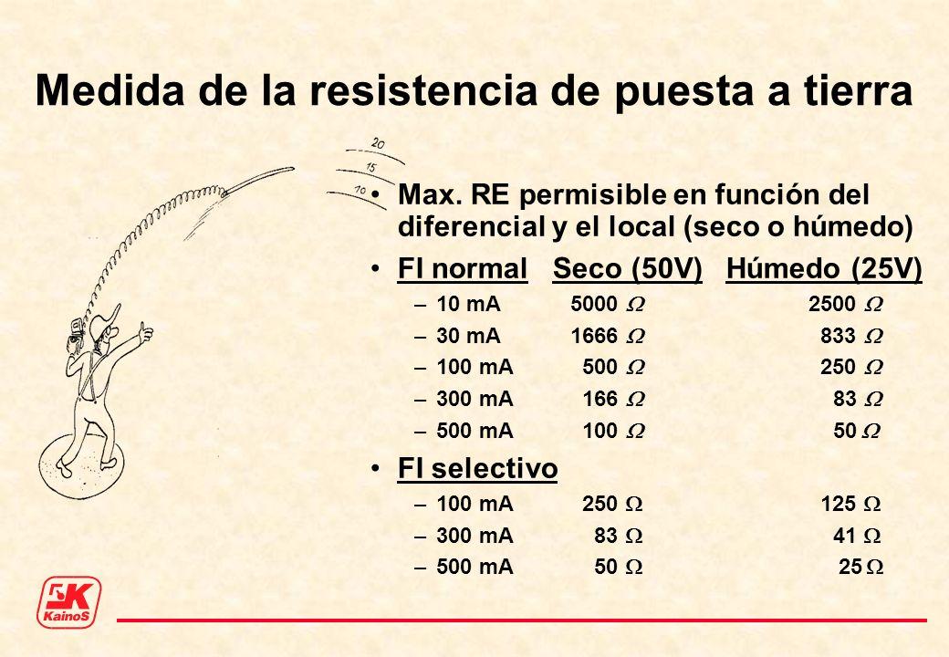 Medida de la resistencia de puesta a tierra Max. RE permisible en función del diferencial y el local (seco o húmedo) FI normal Seco (50V) Húmedo (25V)