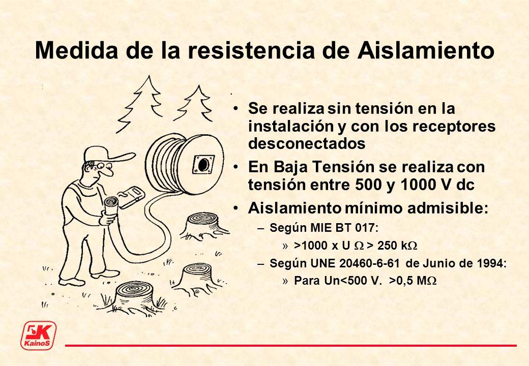 Medida de la resistencia de Aislamiento Se realiza sin tensión en la instalación y con los receptores desconectados En Baja Tensión se realiza con ten