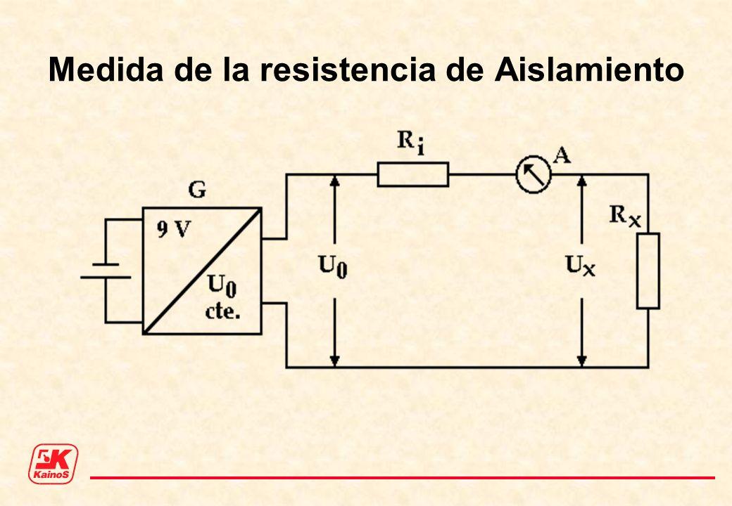 Medida de la resistencia de Aislamiento