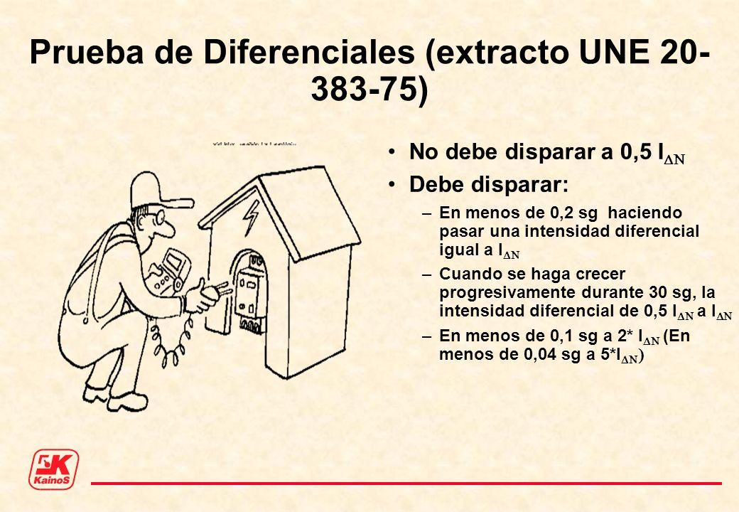 Prueba de Diferenciales (extracto UNE 20- 383-75) No debe disparar a 0,5 I Debe disparar: –En menos de 0,2 sg haciendo pasar una intensidad diferencia